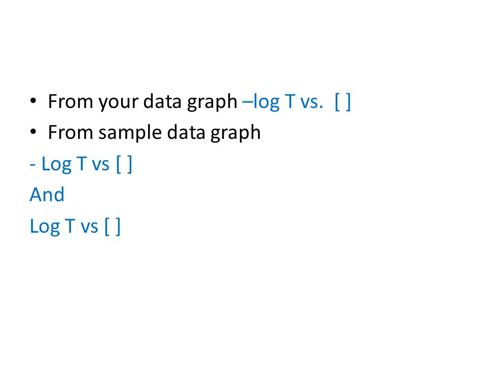From your data graph –log T vs. [ ]